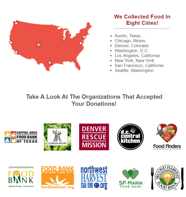 food-drive-july-cities-and-orgs.png